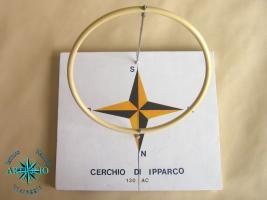 Cerchio di Ipparco