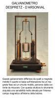 Galvanometro di Despretz e Darsonval